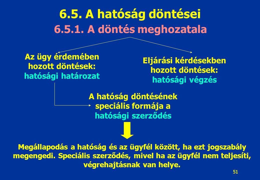 6.5. A hatóság döntései 6.5.1. A döntés meghozatala