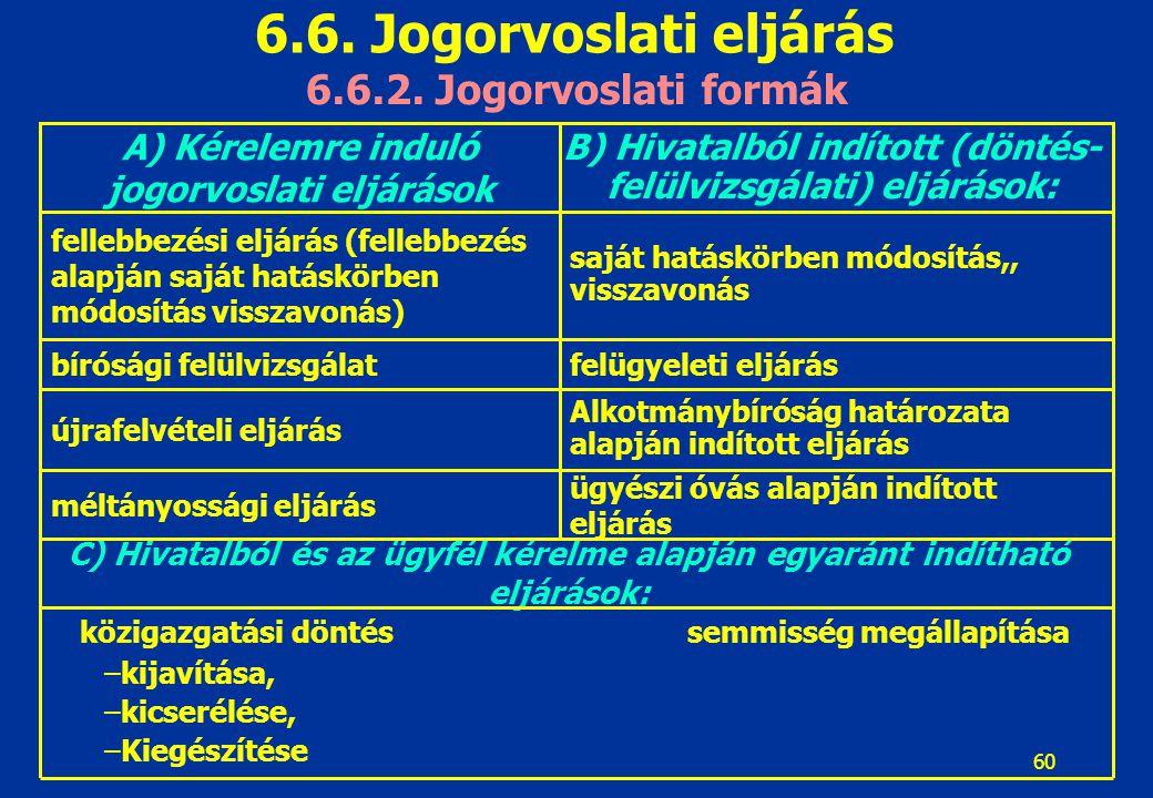6.6. Jogorvoslati eljárás 6.6.2. Jogorvoslati formák