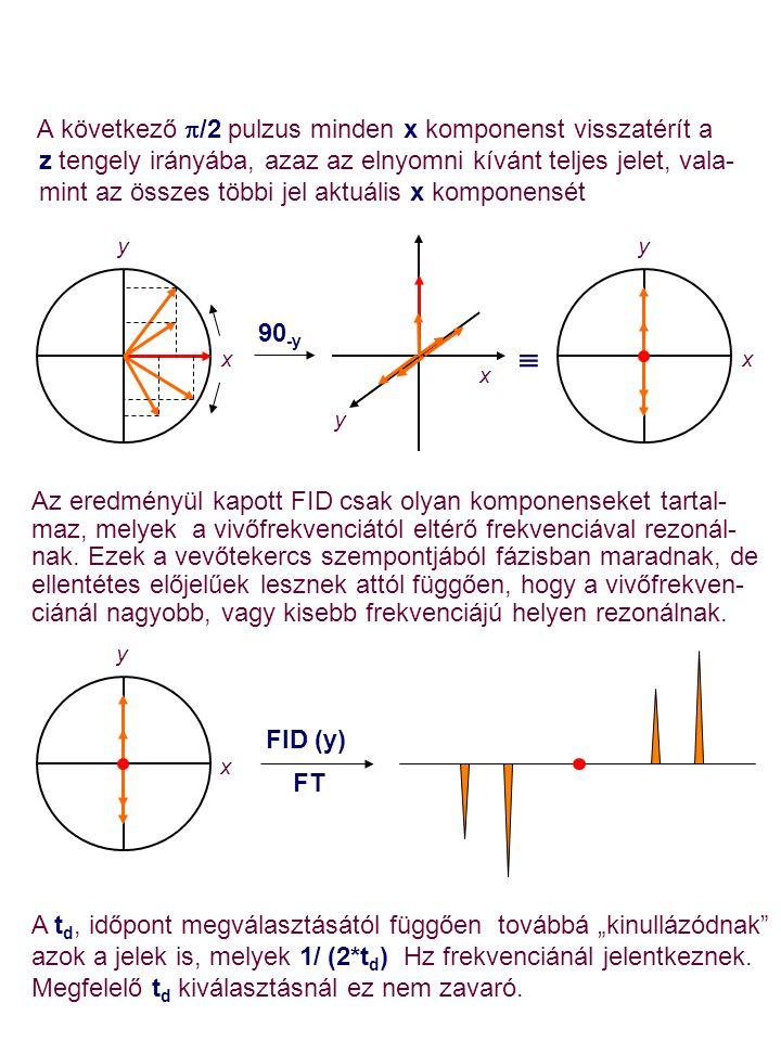  A következő p/2 pulzus minden x komponenst visszatérít a