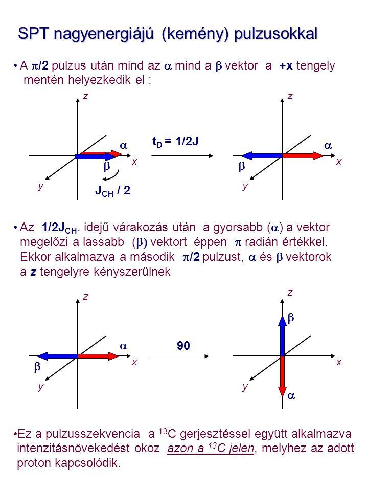 SPT nagyenergiájú (kemény) pulzusokkal