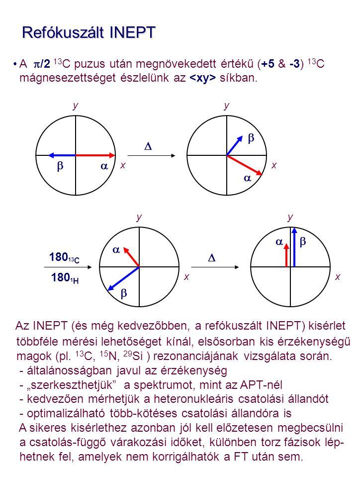 Refókuszált INEPT A p/2 13C puzus után megnövekedett értékű (+5 & -3) 13C. mágnesezettséget észlelünk az <xy> síkban.