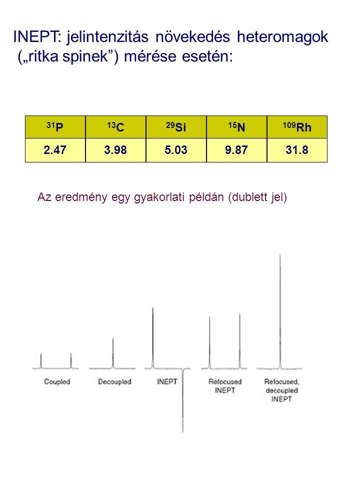 INEPT: jelintenzitás növekedés heteromagok