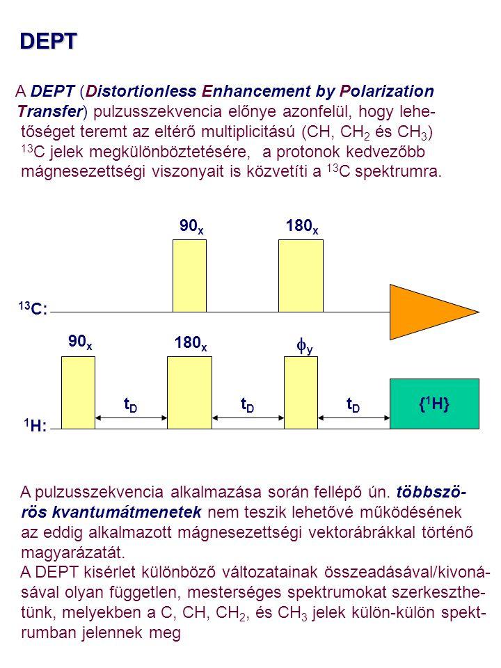 DEPT fy A DEPT (Distortionless Enhancement by Polarization