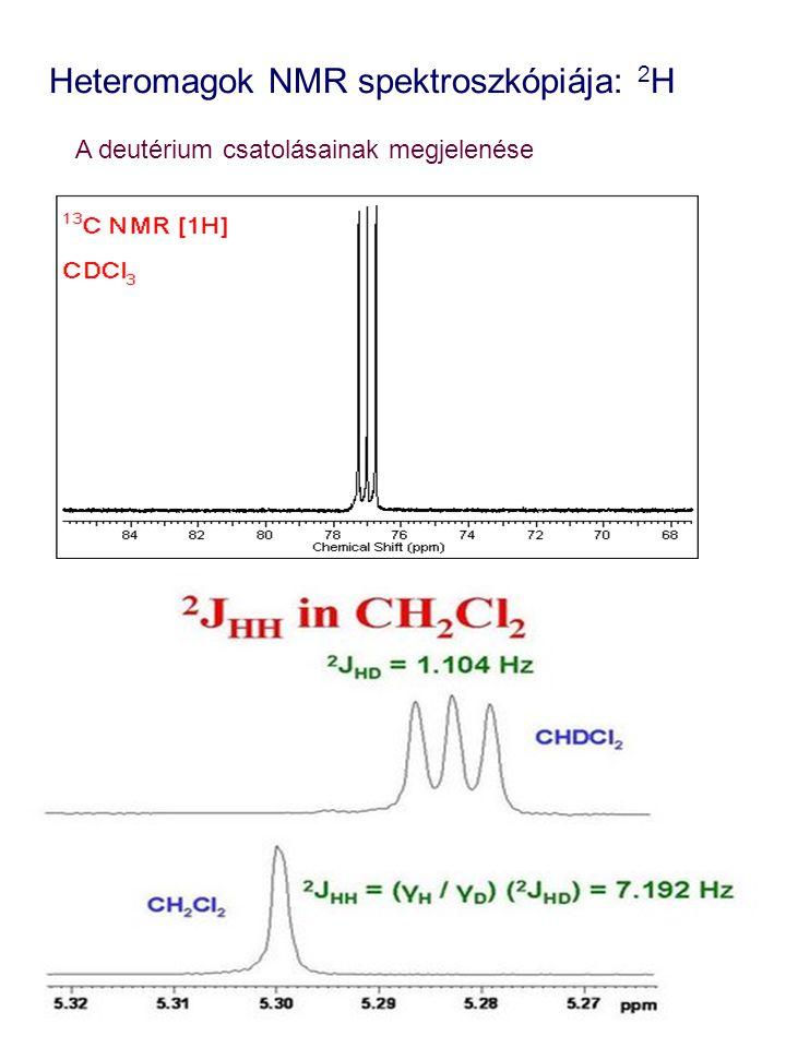 Heteromagok NMR spektroszkópiája: 2H