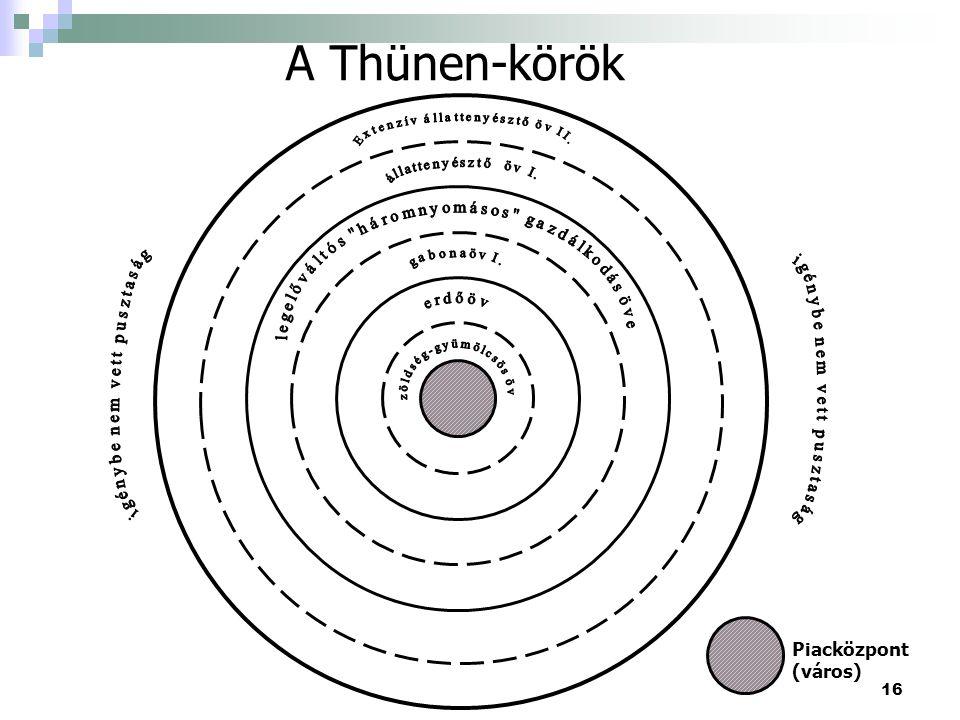 A Thünen-körök Piacközpont(város) Extenzív állattenyésztő öv II.