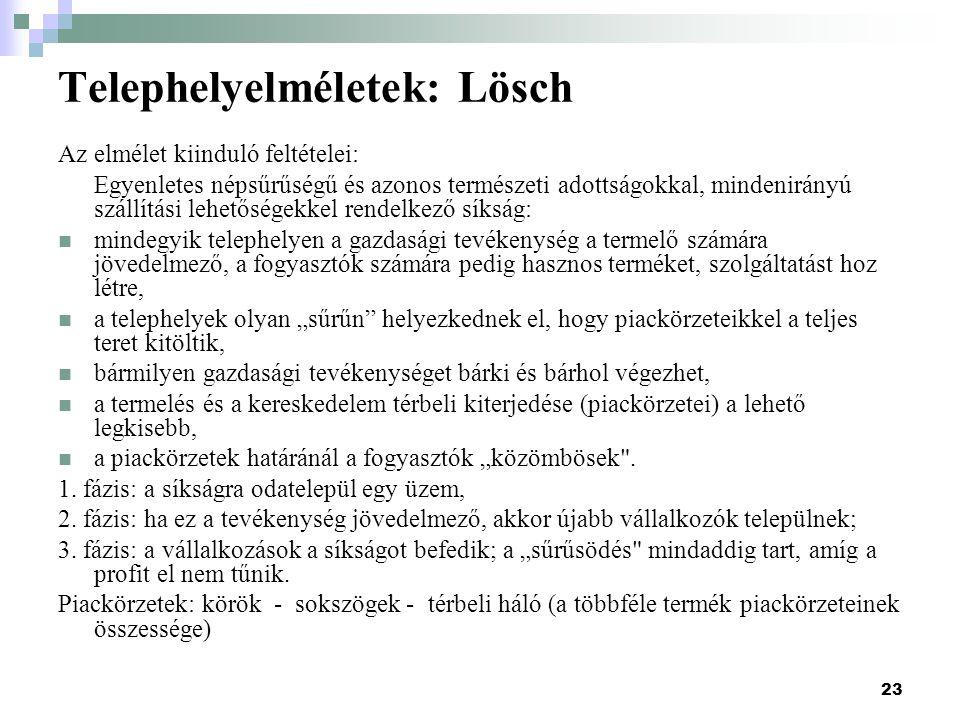 Telephelyelméletek: Lösch
