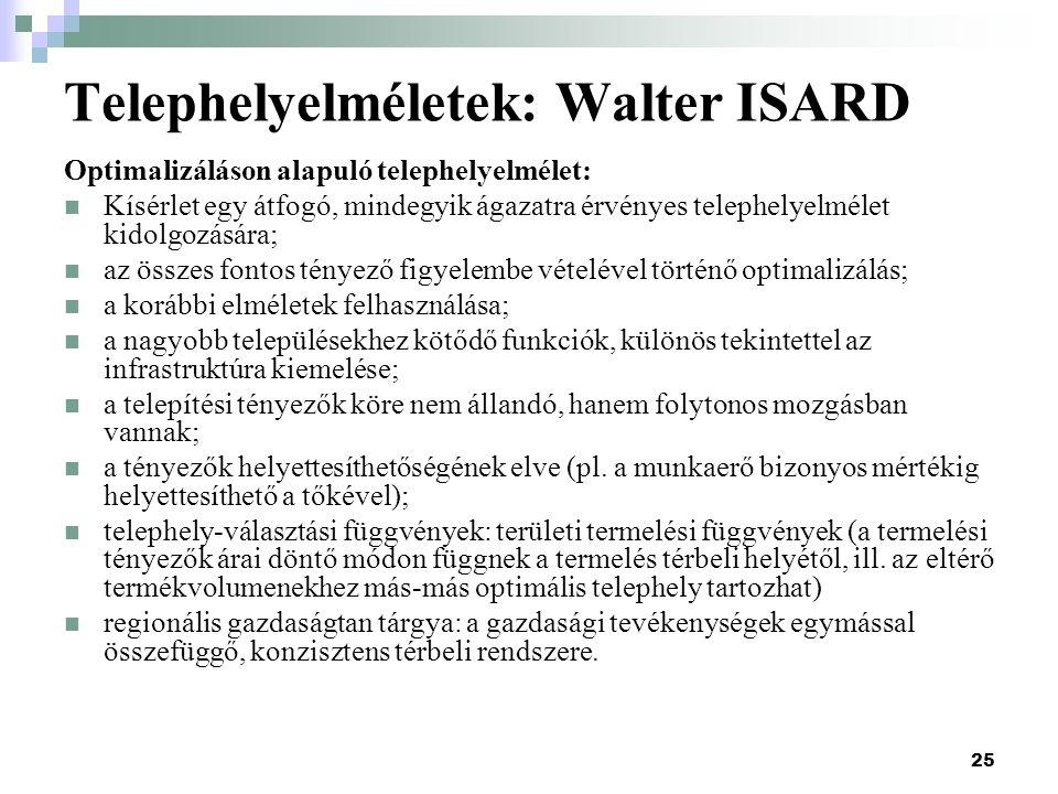 Telephelyelméletek: Walter ISARD