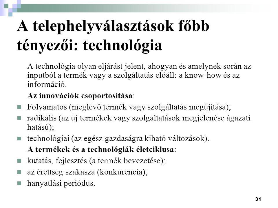 A telephelyválasztások főbb tényezői: technológia