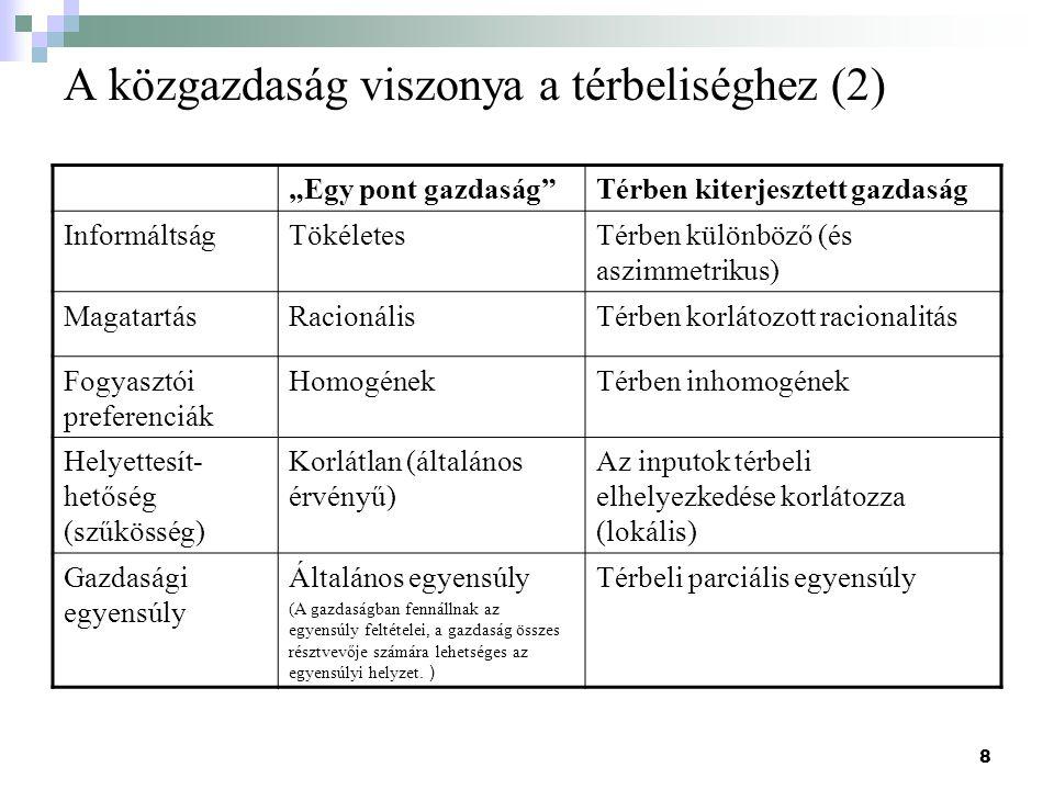 A közgazdaság viszonya a térbeliséghez (2)