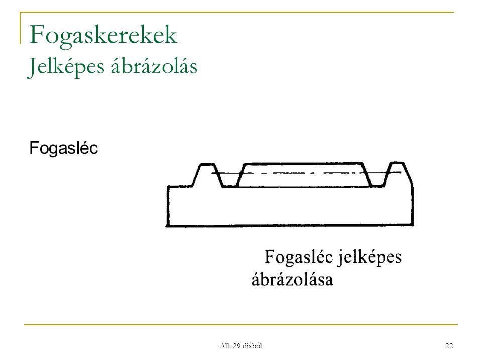 Fogaskerekek Jelképes ábrázolás