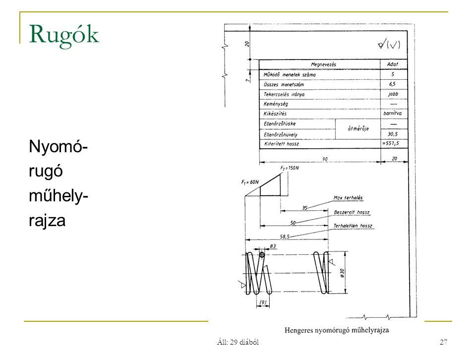 Rugók Nyomó- rugó műhely- rajza Áll: 29 diából