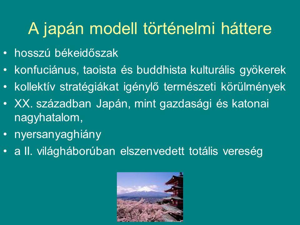 A japán modell történelmi háttere