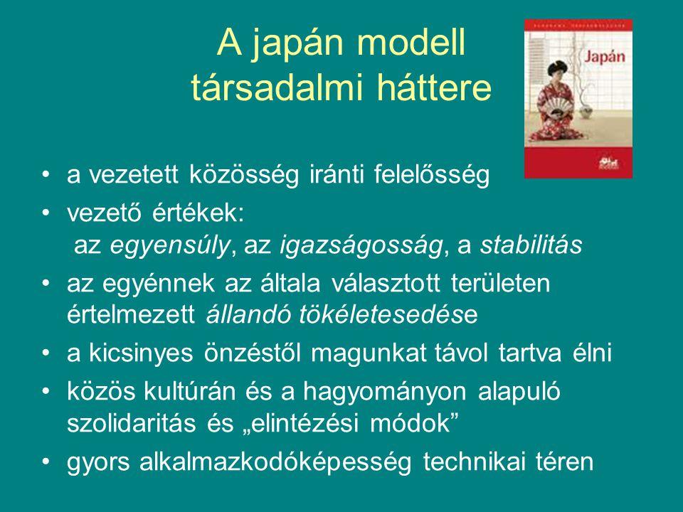 A japán modell társadalmi háttere
