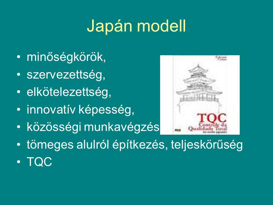 Japán modell minőségkörök, szervezettség, elkötelezettség,