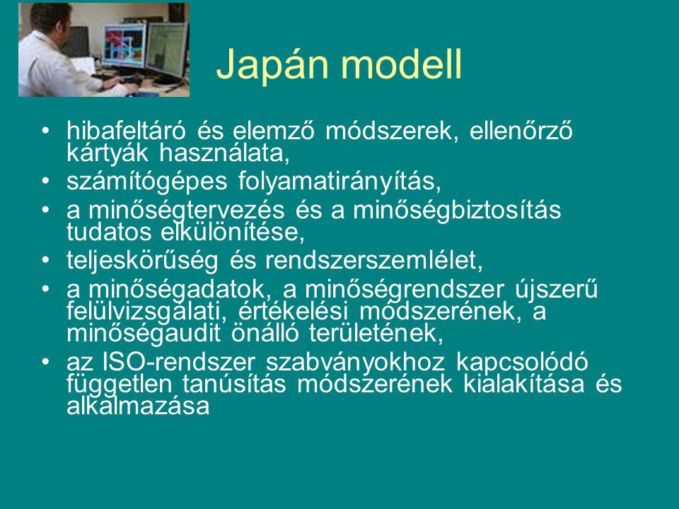 Japán modell hibafeltáró és elemző módszerek, ellenőrző kártyák használata, számítógépes folyamatirányítás,