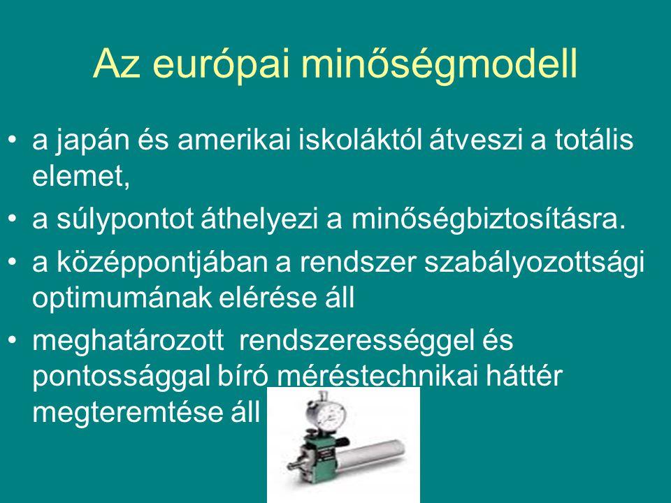 Az európai minőségmodell