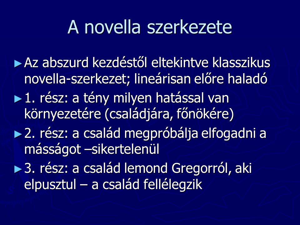 A novella szerkezete Az abszurd kezdéstől eltekintve klasszikus novella-szerkezet; lineárisan előre haladó.