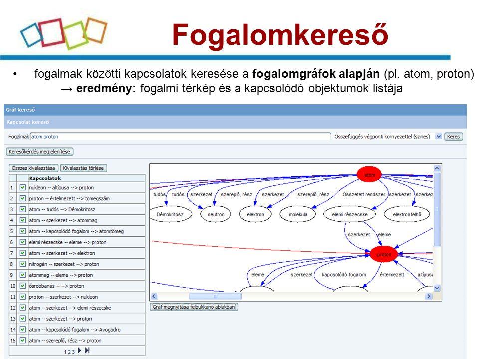 Fogalomkereső fogalmak közötti kapcsolatok keresése a fogalomgráfok alapján (pl. atom, proton)