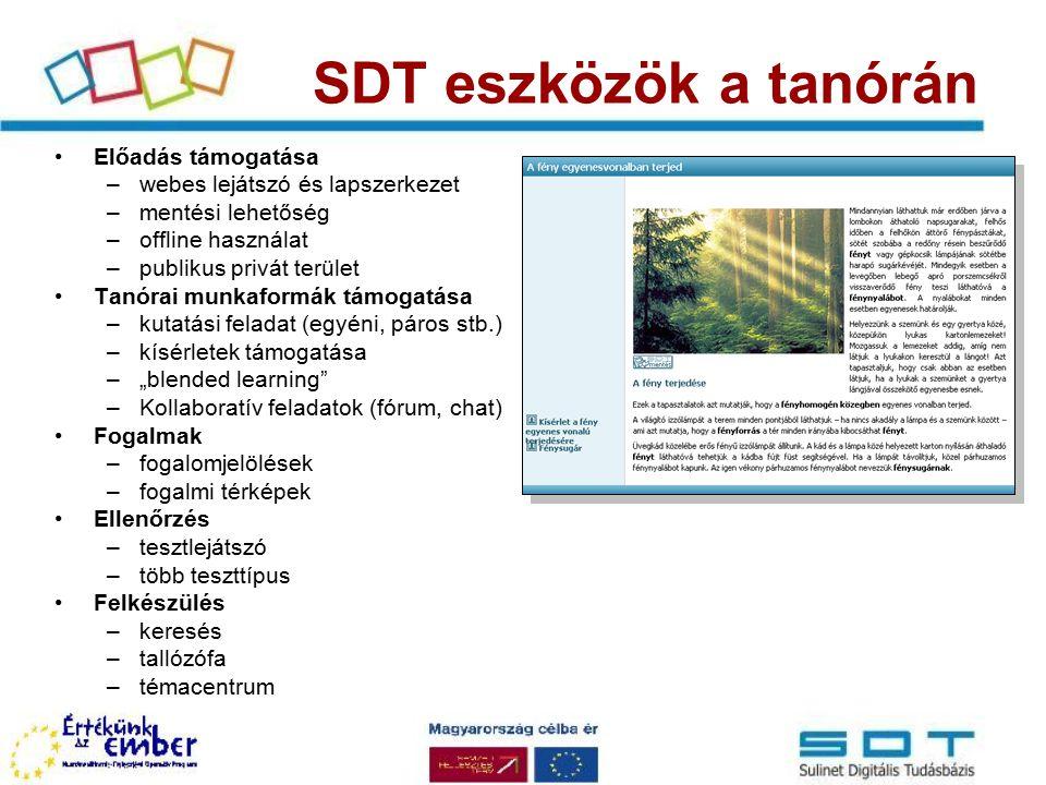 SDT eszközök a tanórán Előadás támogatása