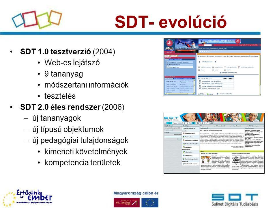 SDT- evolúció SDT 1.0 tesztverzió (2004) Web-es lejátszó 9 tananyag