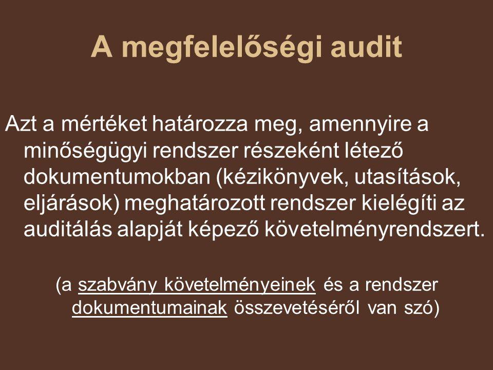 A megfelelőségi audit