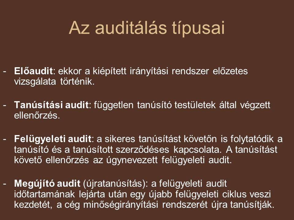 Az auditálás típusai - Előaudit: ekkor a kiépített irányítási rendszer előzetes vizsgálata történik.