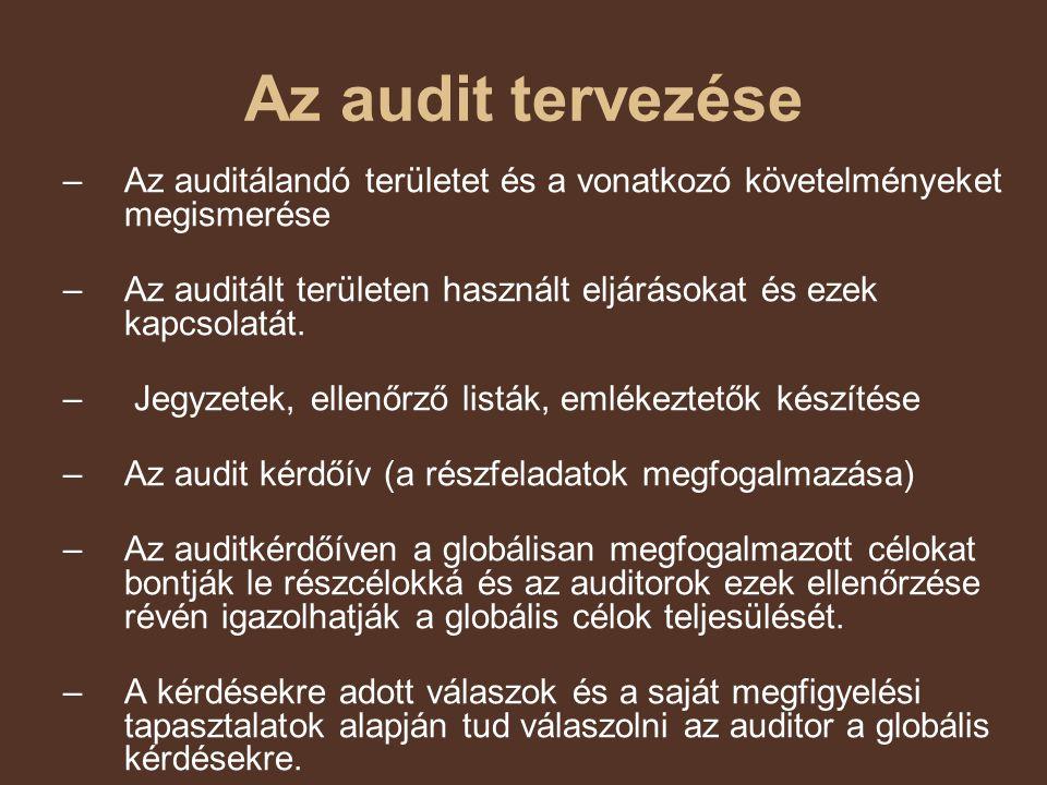 Az audit tervezése Az auditálandó területet és a vonatkozó követelményeket megismerése.