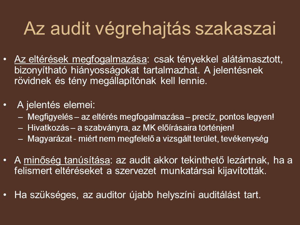 Az audit végrehajtás szakaszai
