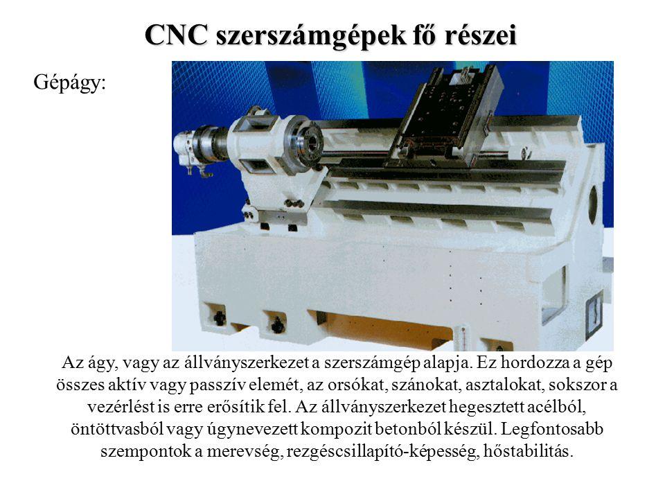 CNC szerszámgépek fő részei