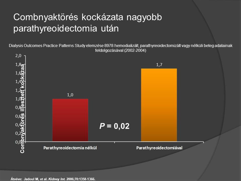 Combnyaktörés kockázata nagyobb parathyreoidectomia után