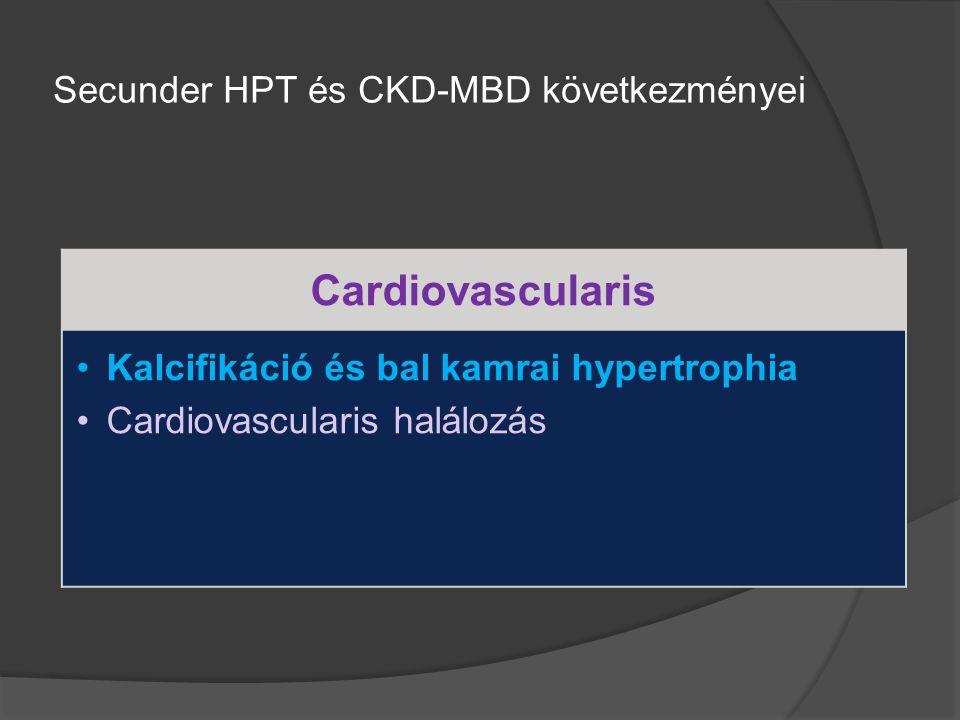 Secunder HPT és CKD-MBD következményei