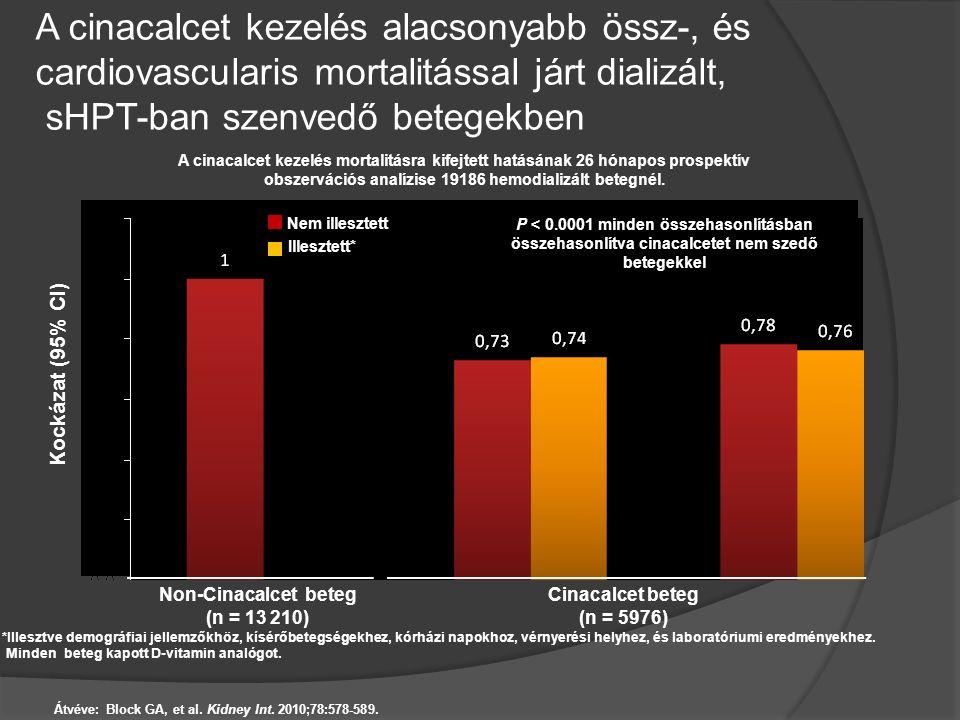 Átvéve: Block GA, et al. Kidney Int. 2010;78:578-589.