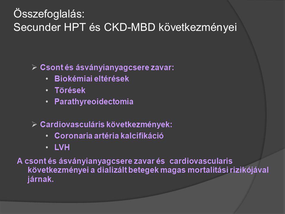 Összefoglalás: Secunder HPT és CKD-MBD következményei