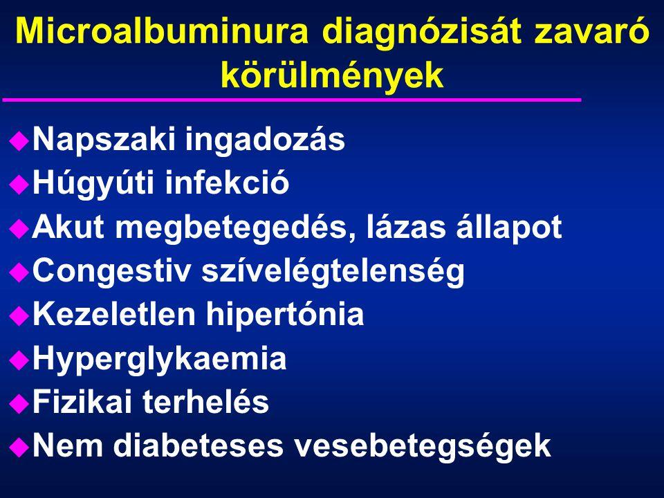 Microalbuminura diagnózisát zavaró körülmények