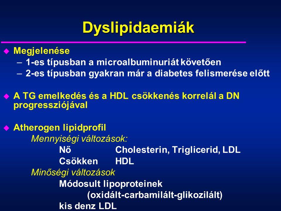 Dyslipidaemiák Megjelenése 1-es típusban a microalbuminuriát követően
