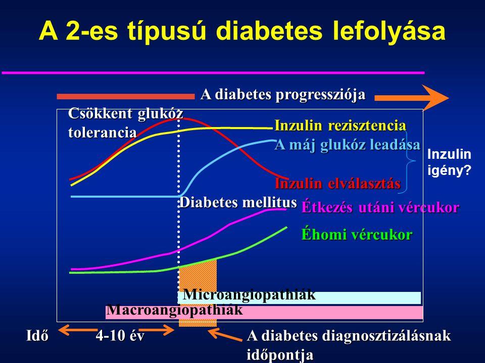 A 2-es típusú diabetes lefolyása