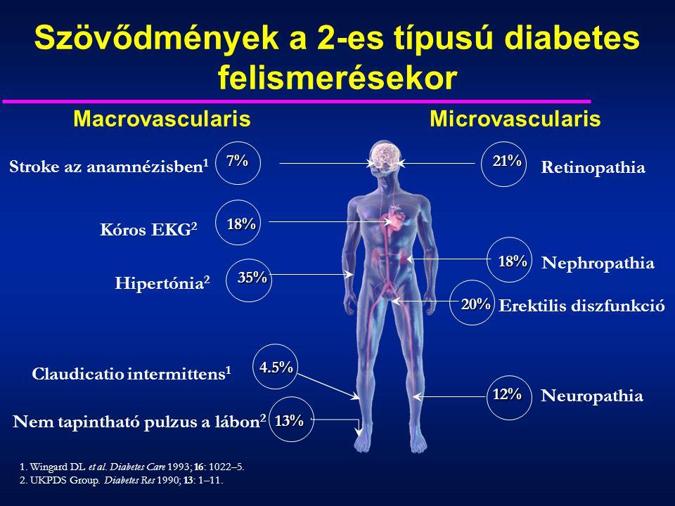 Szövődmények a 2-es típusú diabetes felismerésekor Macrovascularis Microvascularis