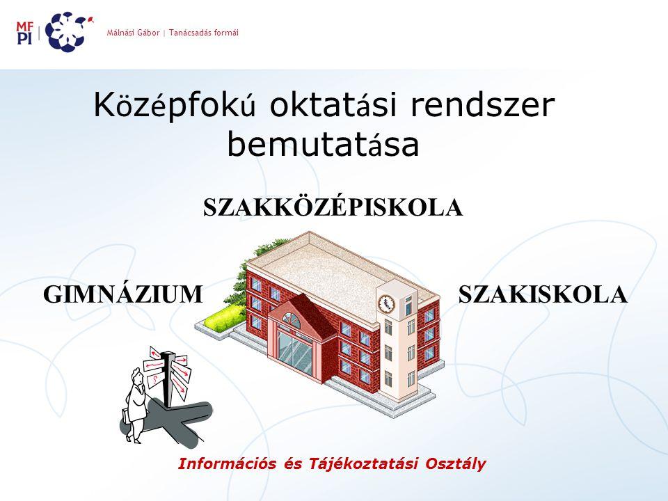 Középfokú oktatási rendszer bemutatása