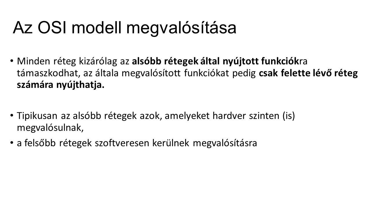 Az OSI modell megvalósítása