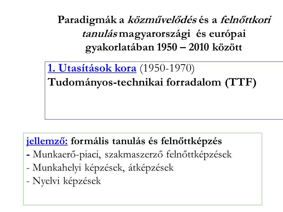 Tudományos-technikai forradalom (TTF)