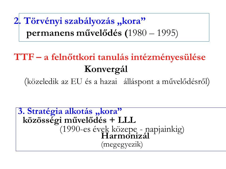 (1990-es évek közepe - napjainkig) Harmonizál