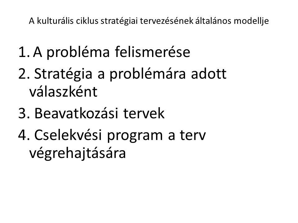 A kulturális ciklus stratégiai tervezésének általános modellje
