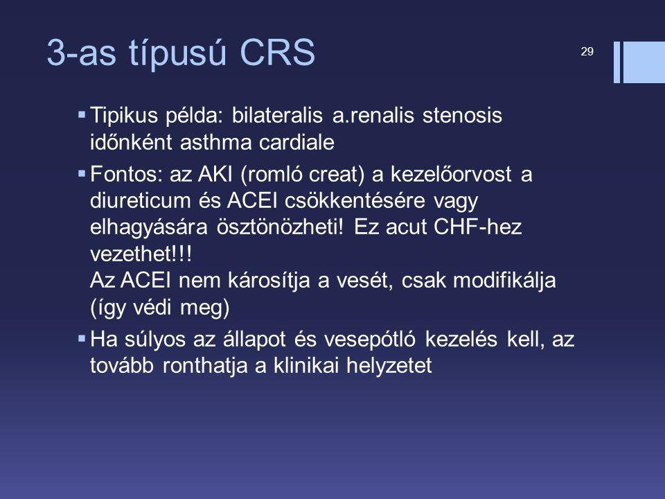 3-as típusú CRS Tipikus példa: bilateralis a.renalis stenosis időnként asthma cardiale.