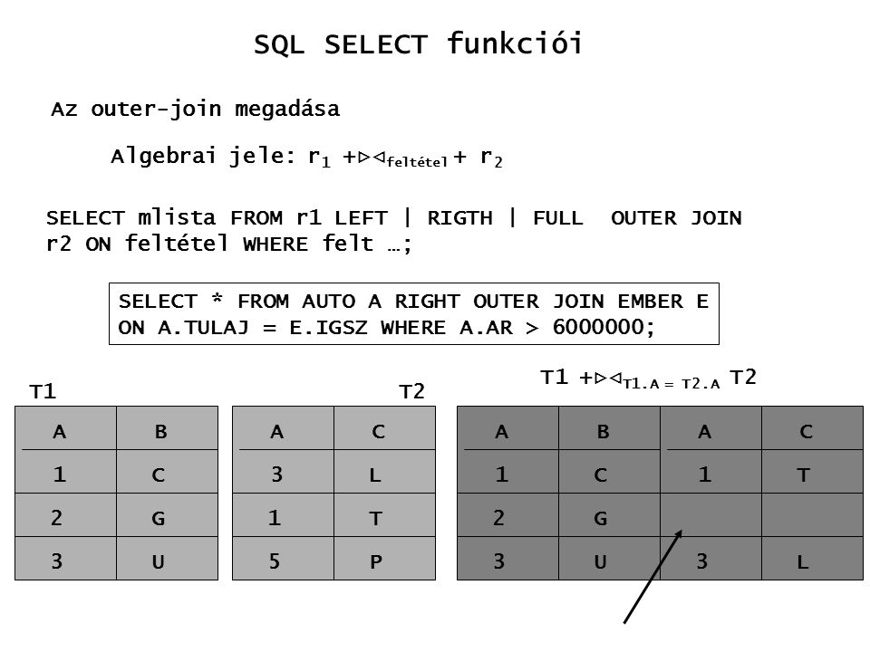SQL SELECT funkciói Az outer-join megadása
