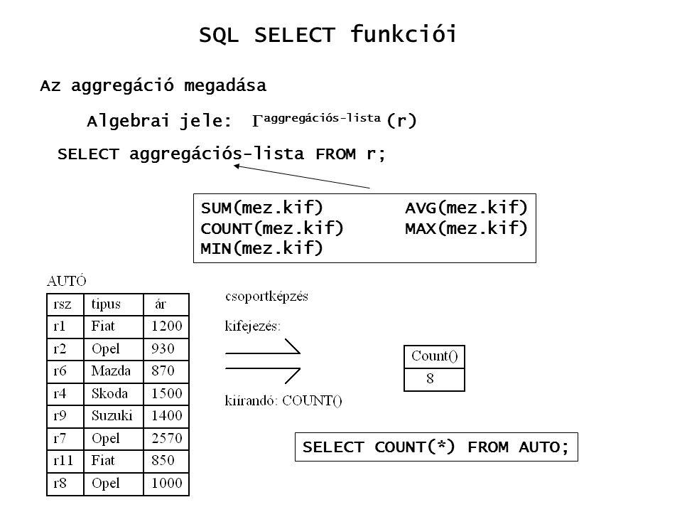 SQL SELECT funkciói Az aggregáció megadása