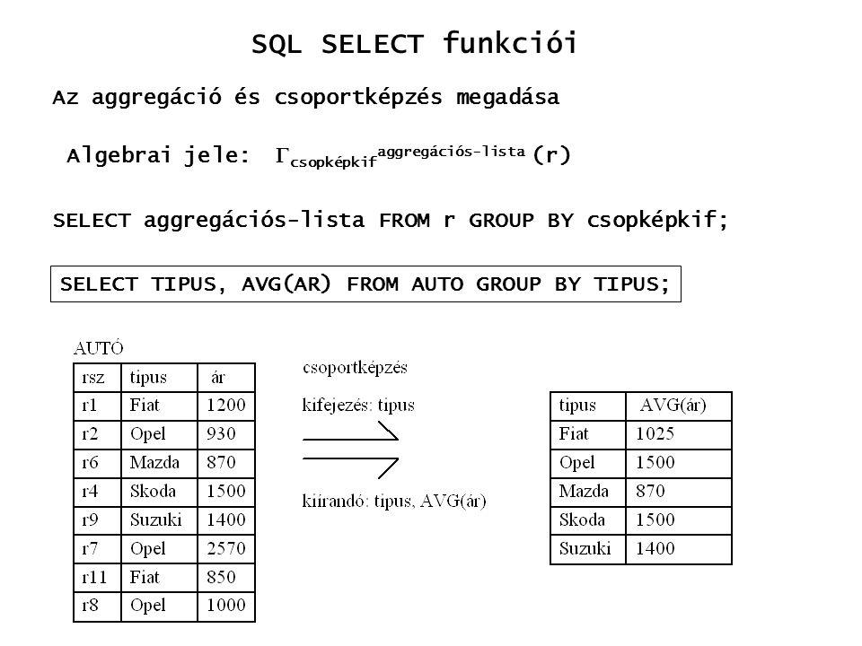 SQL SELECT funkciói Az aggregáció és csoportképzés megadása