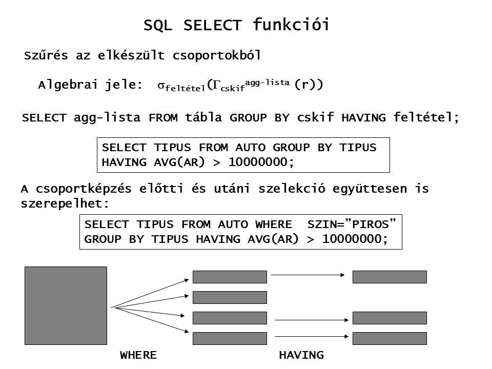SQL SELECT funkciói Szűrés az elkészült csoportokból