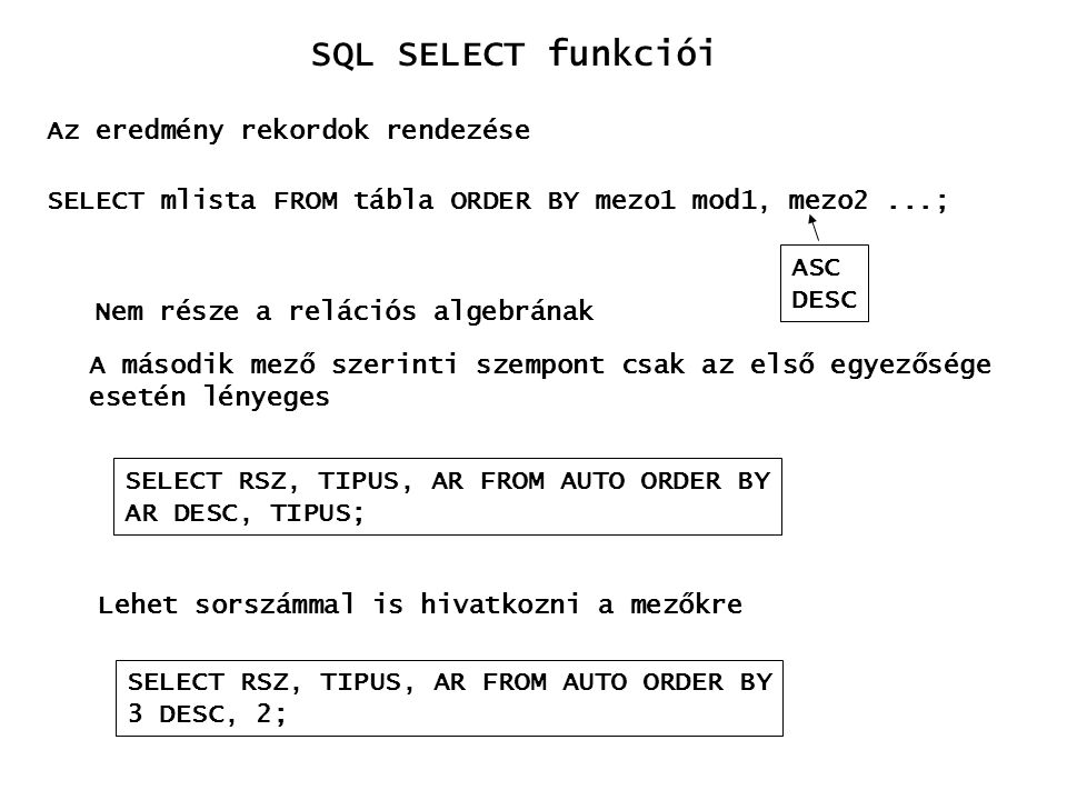 SQL SELECT funkciói Az eredmény rekordok rendezése