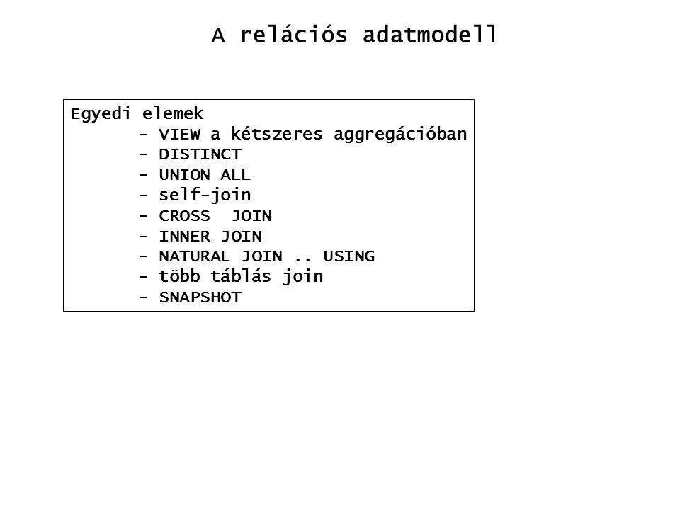 A relációs adatmodell Egyedi elemek - VIEW a kétszeres aggregációban