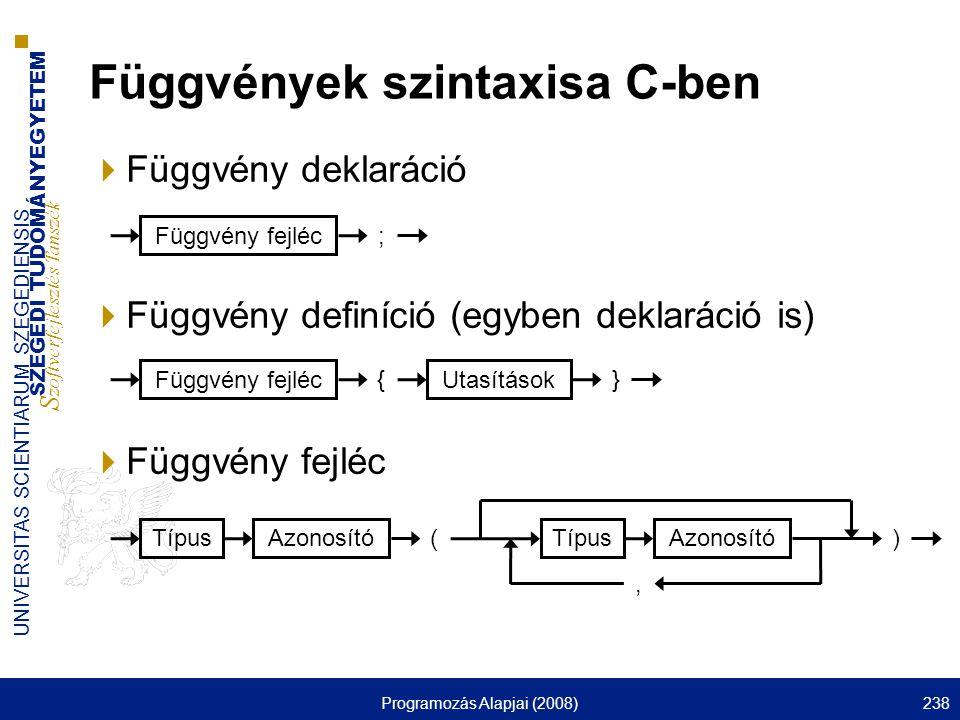 Függvények szintaxisa C-ben